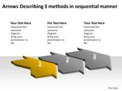 Arrows Describing 3 Methods Sequential Manner PowerPoint Flow Charts Slides