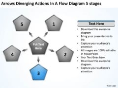 Arrows Diverging Actions Flow Diagram 5 Stages Cycle Chart PowerPoint Templates