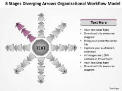 Arrows Organizational Workflow Model Ppt Circular Layout Process PowerPoint Templates