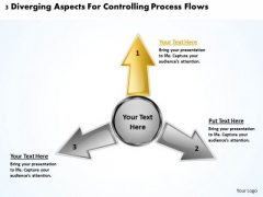 Aspects For Controlling Process Flows Relative Circular Arrow Network PowerPoint Template