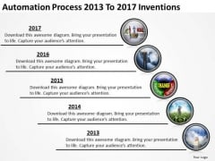 Automation Process 2013 To 2017 Inventions PowerPoint Templates Ppt Slides Graphics