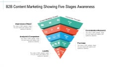 B2B Content Marketing Showing Five Stages Awareness Initiatives And Process Of Content Marketing For Acquiring New Users Formats PDF