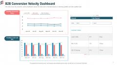 B2B Conversion Velocity Dashboard Ppt Outline Slide Portrait PDF