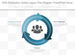 B2B Distribution Option Layout Plan Diagram Powerpoint Show