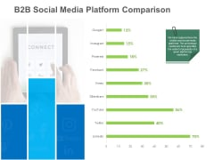 B2B Lead Generation B2B Social Media Platform Comparison Template PDF