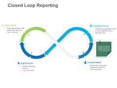 B2B Lead Generation Closed Loop Reporting Diagrams PDF