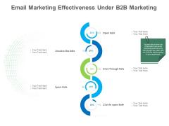 B2B Lead Generation Email Marketing Effectiveness Under B2B Marketing Ideas PDF