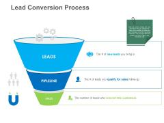 B2B Lead Generation Lead Conversion Process Brochure PDF