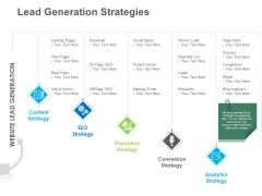 B2B Lead Generation Lead Generation Strategies Professional PDF
