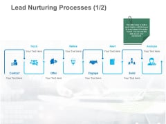 B2B Lead Generation Lead Nurturing Processes Alert Ppt Inspiration File Formats PDF