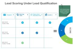 B2B Lead Generation Lead Scoring Under Lead Qualification Ppt Summary Layout Ideas PDF