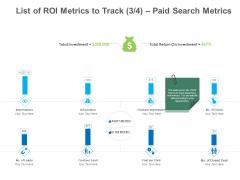 B2B Lead Generation List Of ROI Metrics To Track Paid Search Metrics Formats PDF