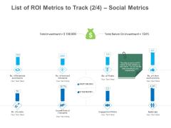 B2B Lead Generation List Of ROI Metrics To Track Social Metrics Formats PDF