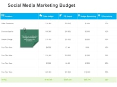 B2B Lead Generation Social Media Marketing Budget Ppt Infographic Template Show PDF