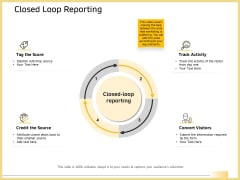 B2B Marketing Closed Loop Reporting Ppt Infographic Template Gridlines PDF