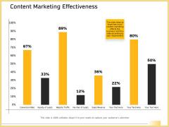 B2B Marketing Content Marketing Effectiveness Ppt Infographics Good PDF