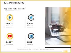 B2B Marketing KPI Metrics Social Media Channels Ppt Infographic Template Example Introduction PDF