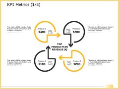B2B Marketing KPI Metrics TOP PRODUCTS IN REVENUE Infographics PDF