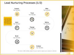 B2B Marketing Lead Nurturing Processes Offer Ppt Outline PDF