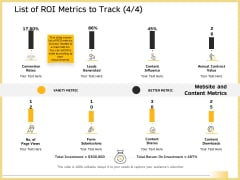 B2B Marketing List Of ROI Metrics To Track Website And Content Metrics Formats PDF
