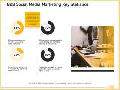 B2B Marketing Social Media Marketing Key Statistics Ppt Model Sample PDF