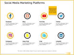 B2B Marketing Social Media Marketing Platforms Ppt Slides Example File PDF