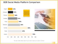 B2B Marketing Social Media Platform Comparison Ppt Infographic Template PDF