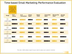 B2B Marketing Time Based Email Marketing Performance Evaluation Portrait PDF