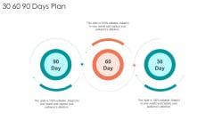 B2B Sales Procedure Counselling 30 60 90 Days Plan Ppt Ideas Pictures PDF