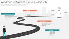 B2B Sales Procedure Counselling Roadmap For Sustained Revenue Growth Microsoft PDF