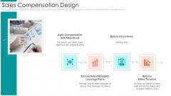 B2B Sales Procedure Counselling Sales Compensation Design Ppt Ideas Show PDF