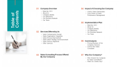 B2B Sales Procedure Counselling Table Of Contents Ppt Styles Graphics Pictures PDF