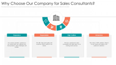 B2B Sales Procedure Counselling Why Choose Our Company For Sales Consultants Professional PDF