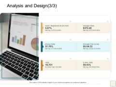 B2B Trade Management Analysis And Design Average Value Ppt Inspiration Brochure PDF