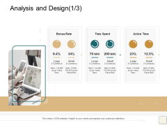 B2B Trade Management Analysis And Design Bonus Rate Ppt Gallery Example Topics PDF