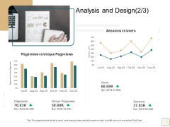 B2B Trade Management Analysis And Design Pageviews Vs Unique Pageviews Structure PDF