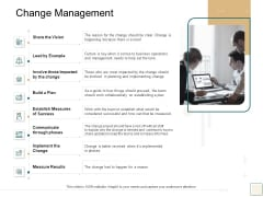 B2B Trade Management Change Management Ppt Pictures Guidelines PDF