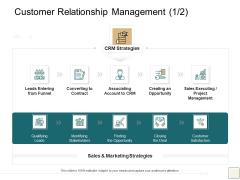 B2B Trade Management Customer Relationship Management Leads Entering Formats PDF