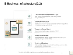 B2B Trade Management E Business Infrastructure Systems Software Portrait PDF
