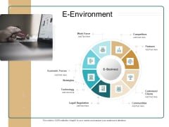 B2B Trade Management E Environment Ppt Gallery Images PDF