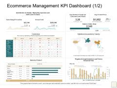B2B Trade Management Ecommerce Management KPI Dashboard Advertising And Promotion Demonstration PDF