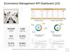B2B Trade Management Ecommerce Management KPI Dashboard Returning Vs New Customers Brochure PDF