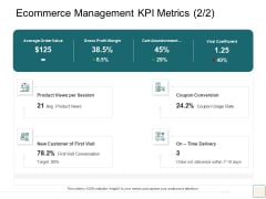 B2B Trade Management Ecommerce Management KPI Metrics Average Order Value Summary PDF