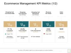 B2B Trade Management Ecommerce Management KPI Metrics Order Elements PDF