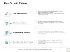 B2B Trade Management Key Growth Drivers Ppt Styles Show PDF