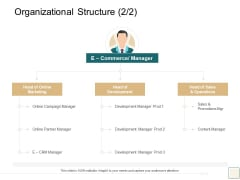 B2B Trade Management Organizational Structure E Commerce Manager Clipart PDF