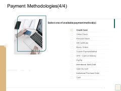 B2B Trade Management Payment Methodologies Credit Card Ppt Visual Aids Deck PDF