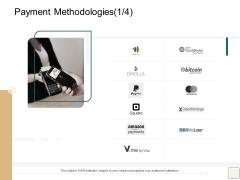 B2B Trade Management Payment Methodologies Payment Ppt Slides File Formats PDF