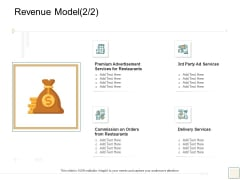 B2B Trade Management Revenue Model Delivery Services Ppt Ideas Visuals PDF