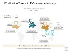 B2B Trade Management World Wide Trends In E Commerce Industry Guidelines PDF